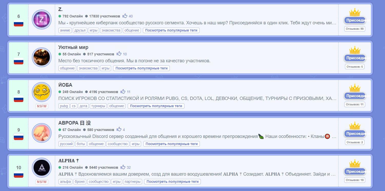 регистрация доменов для казахстана